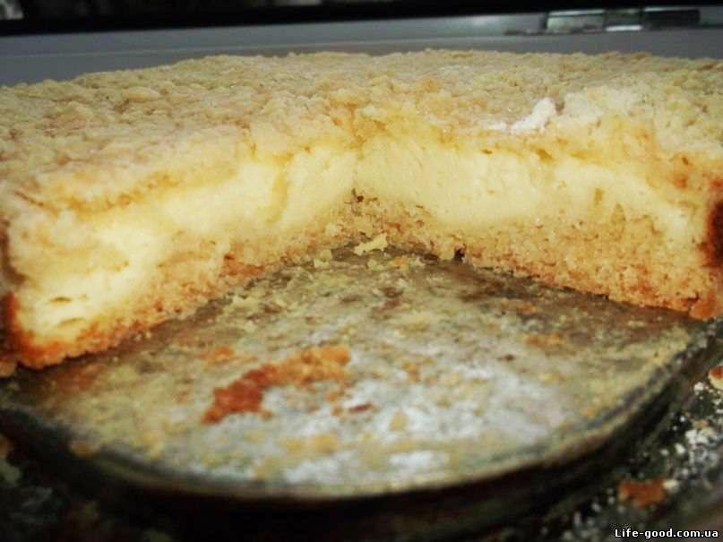 Рецепты на сковородке тесто